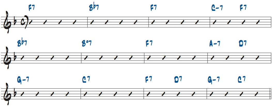 キーFのジャズブルースコード進行楽譜