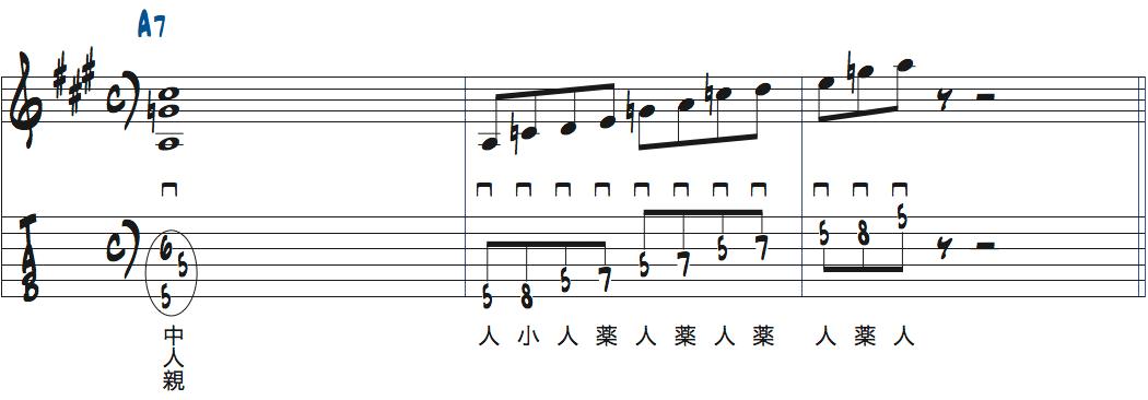 ジョシュ・スミスのAマイナーペンタトニックスケール楽譜