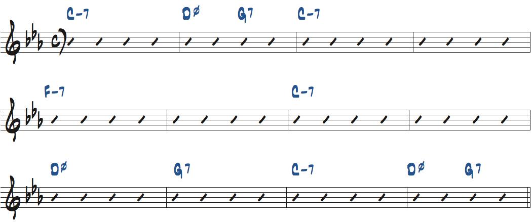 Birks' Works(ディジー・ガレスピー作曲)のコード進行楽譜