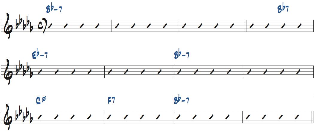 Blues Bikini(デクスター・ゴードン作曲)のコード進行楽譜