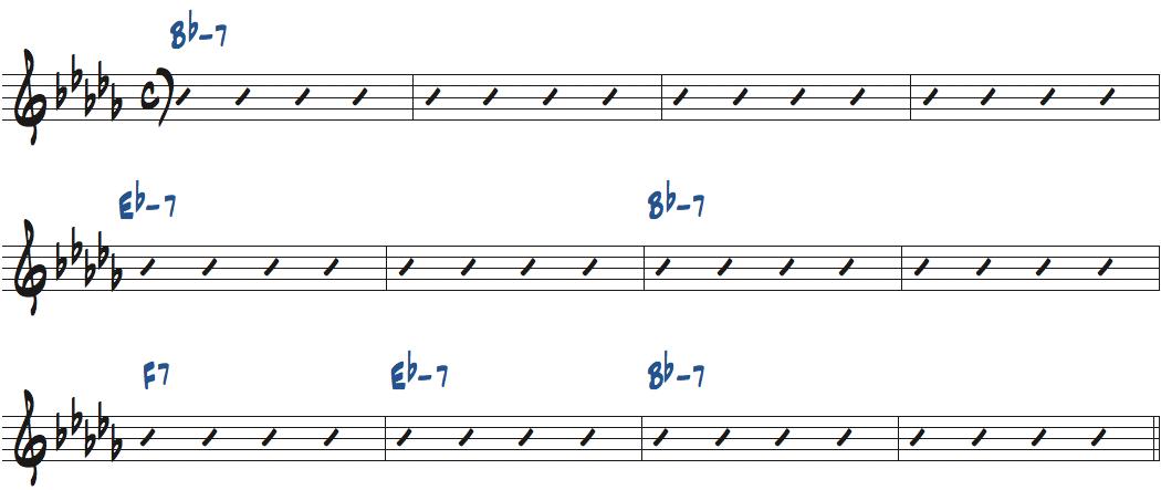 Boogie Stop Shuffle(チャールズ・ミンガス作曲)のコード進行楽譜