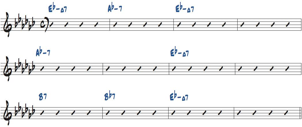 Chronic Blues(ジョン・コルトレーン作曲)のコード進行楽譜
