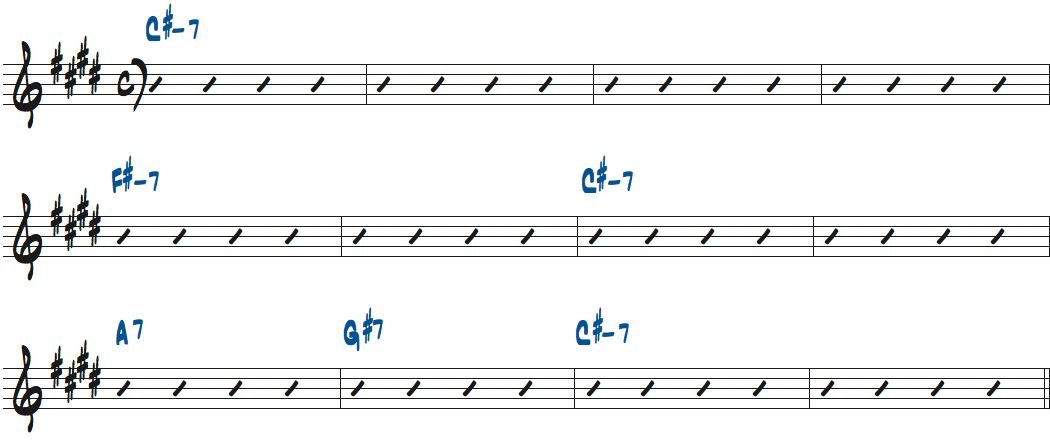 Equinox(ジョン・コルトレーン作曲)のコード進行楽譜
