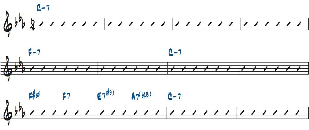 Footprints(ウェイン・ショーター作曲)のコード進行楽譜