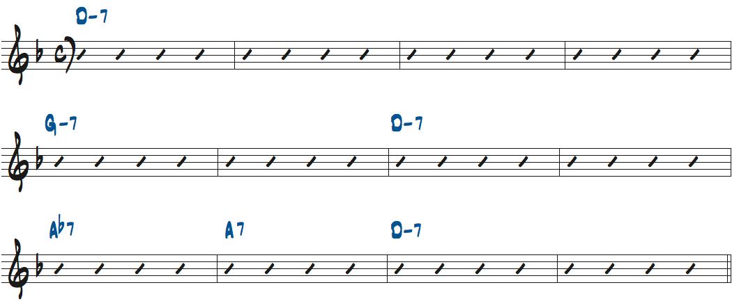 Little Blues(ジム・ホール作曲)のコード進行楽譜