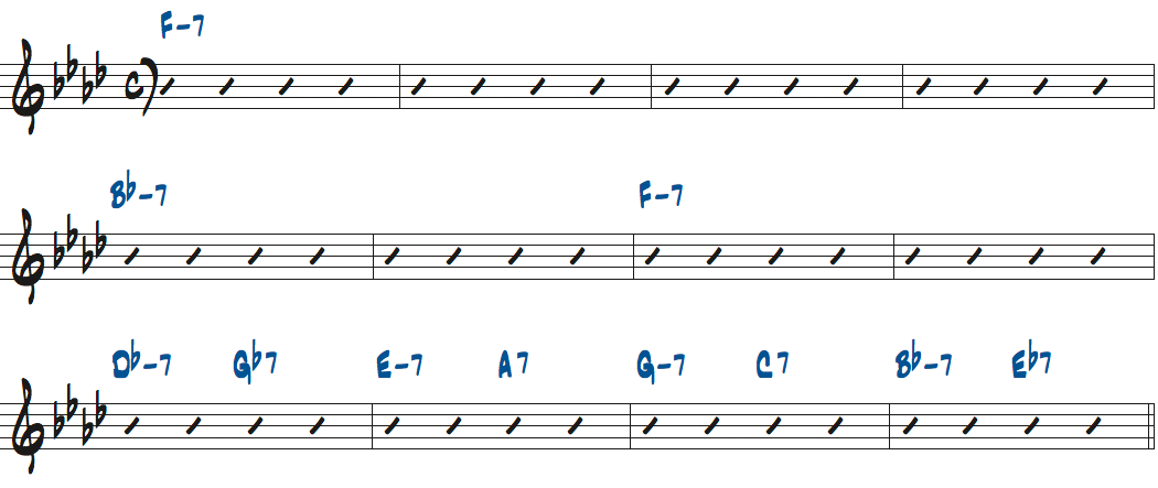 Little Green Men(ピーター・バーンスタイン作曲)のコード進行楽譜