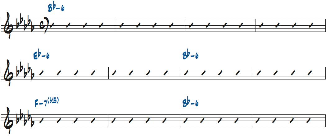 Minor Blues(J・J・ジョンソン作曲)のコード進行楽譜