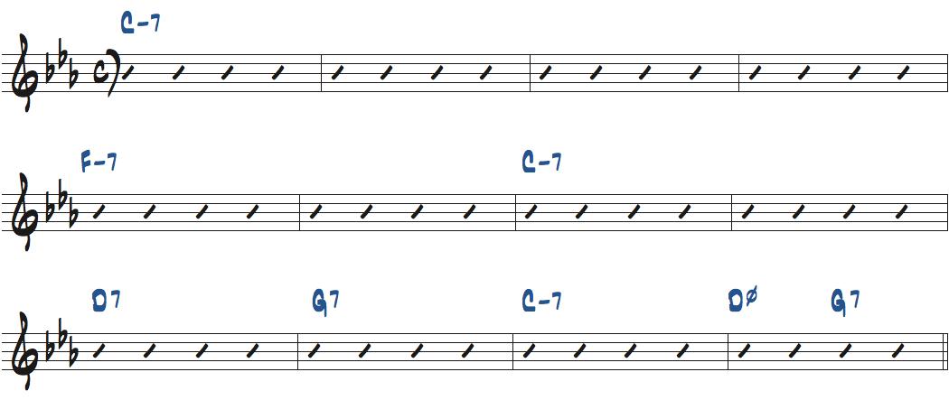 Minor League(デューク・ピアソン作曲)のコード進行楽譜