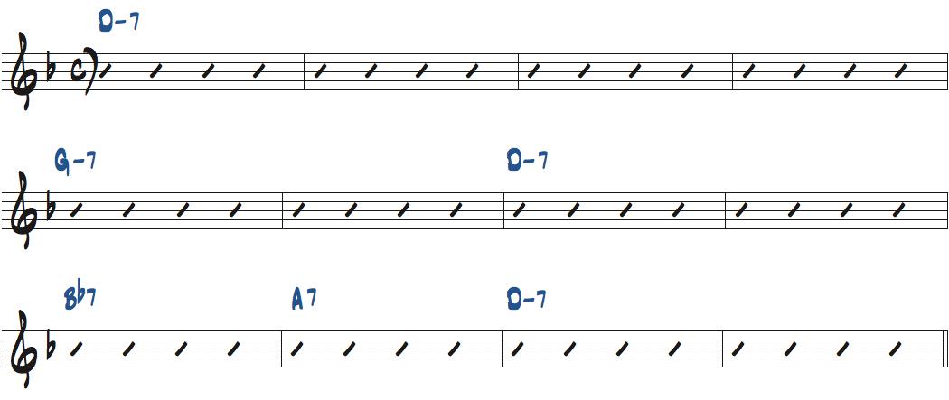 Mox Nix(アート・ファーマー作曲)のコード進行楽譜