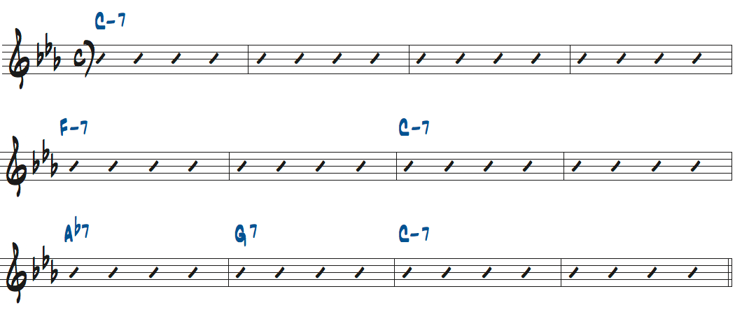 Mr.P.C.(ジョン・コルトレーン作曲)のコード進行楽譜