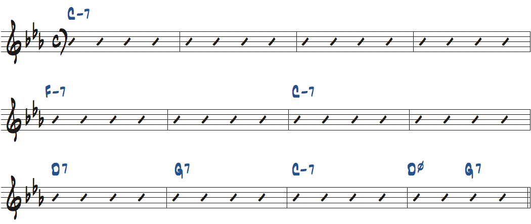 Stolen Moments(オリヴァー・ネルソン作曲)のコード進行楽譜