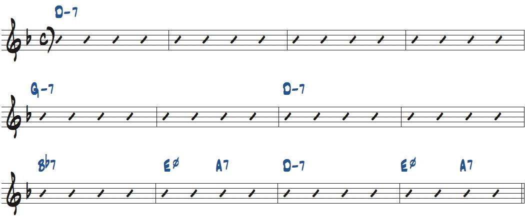 Timeline(パット・メセニー作曲)のコード進行楽譜