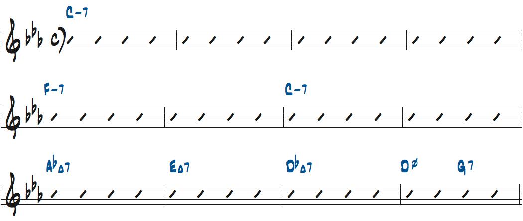 Travel John(ジョン・スコフィールド作曲)のコード進行楽譜