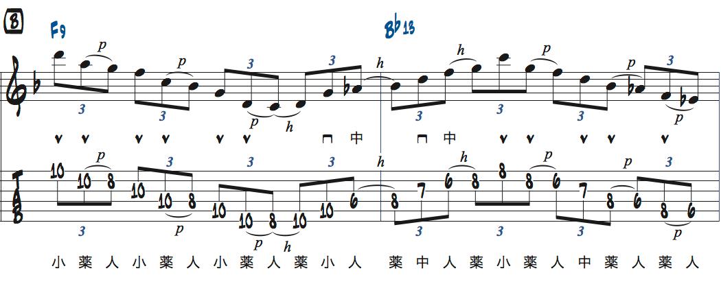 ティム・ミラーのハイブリッド・ピッキングを使ったブルースでのアドリブ2コラース目1ページ目楽譜
