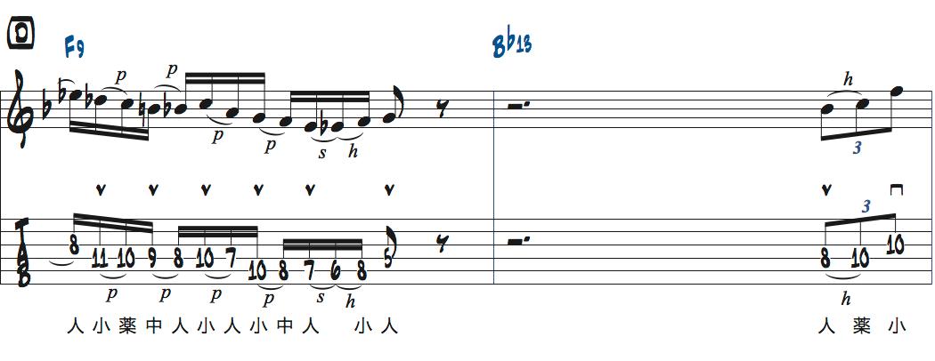 ティム・ミラーのハイブリッド・ピッキングを使ったブルースでのアドリブ4コラース目1ページ目楽譜