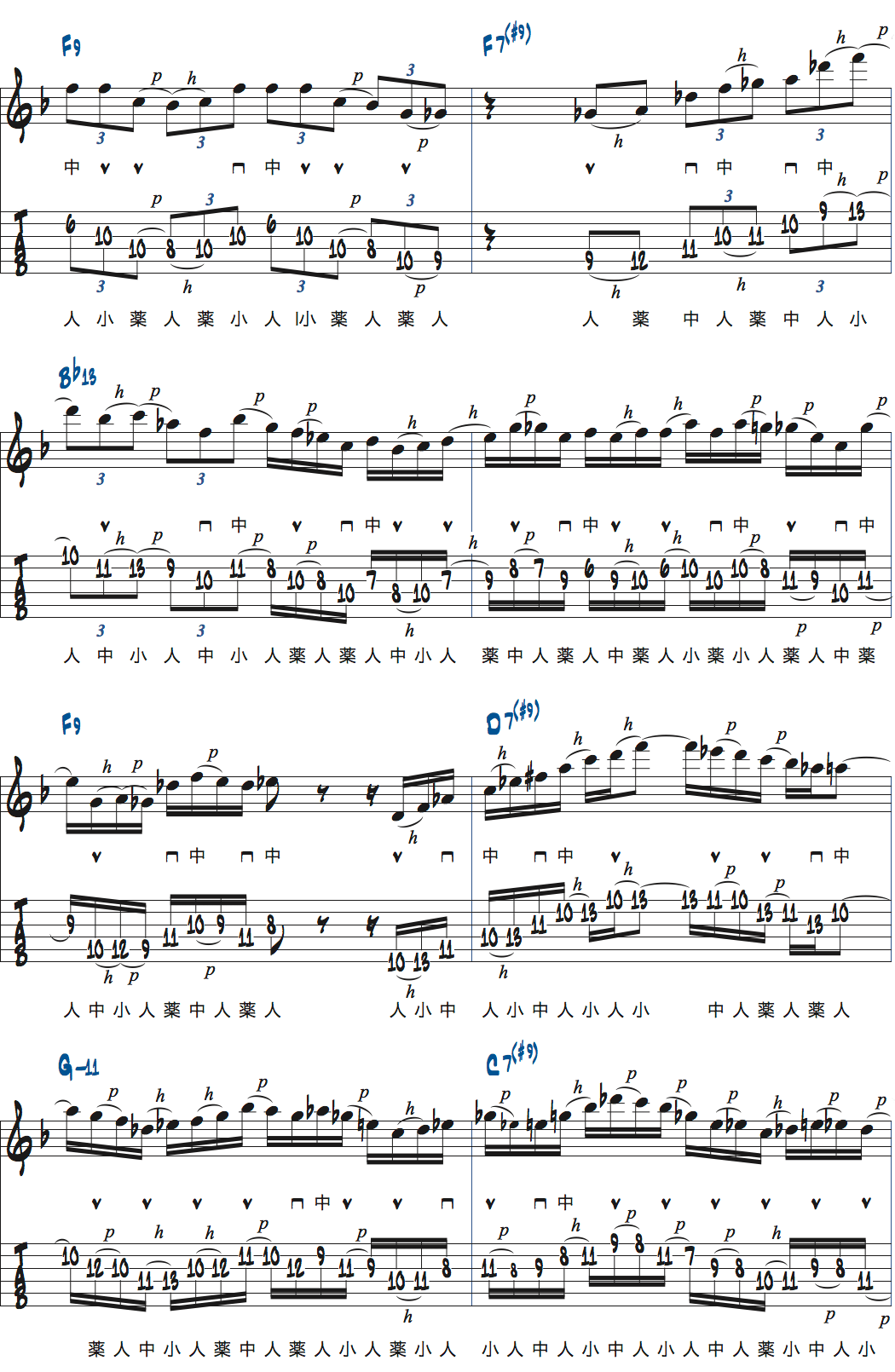 ティム・ミラーのハイブリッド・ピッキングを使ったブルースでのアドリブ4コラース目2ページ目楽譜