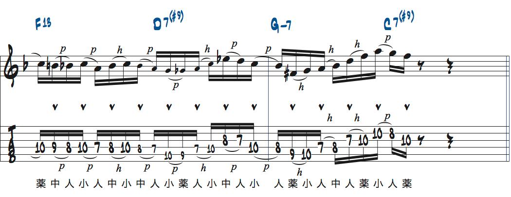ティム・ミラーのハイブリッド・ピッキングを使ったブルースでのアドリブ4コラース目3ページ目楽譜