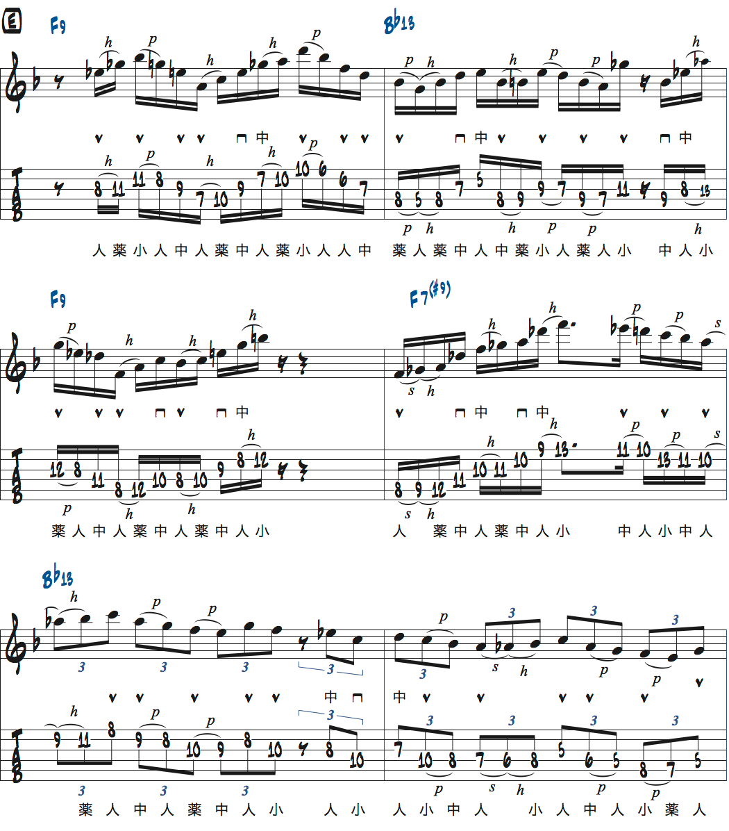 ティム・ミラーのハイブリッド・ピッキングを使ったブルースでのアドリブ5コラース目1ページ目楽譜