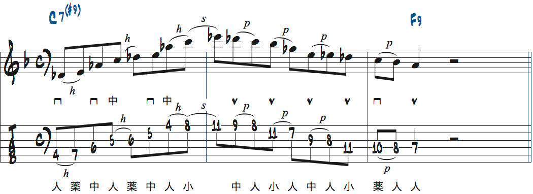 ティム・ミラーのハイブリッド・ピッキングを使ったC7(#9)からF9へのV-Iフレーズアイデア楽譜