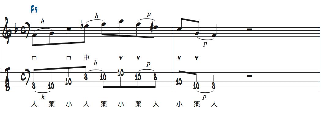 ティム・ミラーのハイブリッド・ピッキングを使ったF9でのフレーズアイデア楽譜