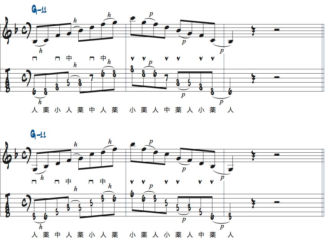 ティム・ミラーのハイブリッド・ピッキングを使ったGm11でのフレーズアイデア1楽譜