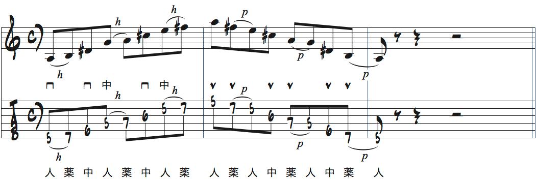 ティム・ミラーのハイブリッド・ピッキングのパターン楽譜