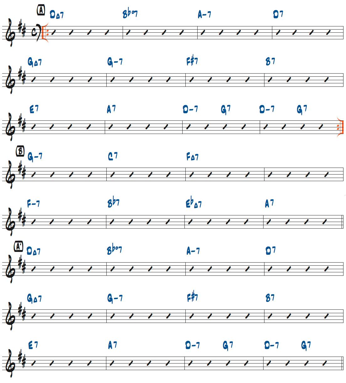 Waveコード進行楽譜