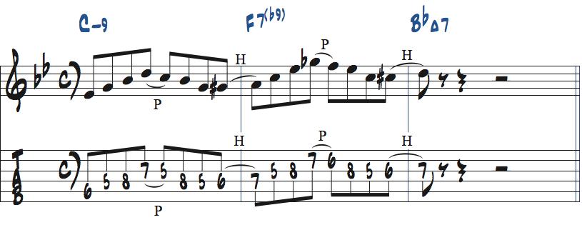 Cm7-F7-BbMa7で使えるリック楽譜