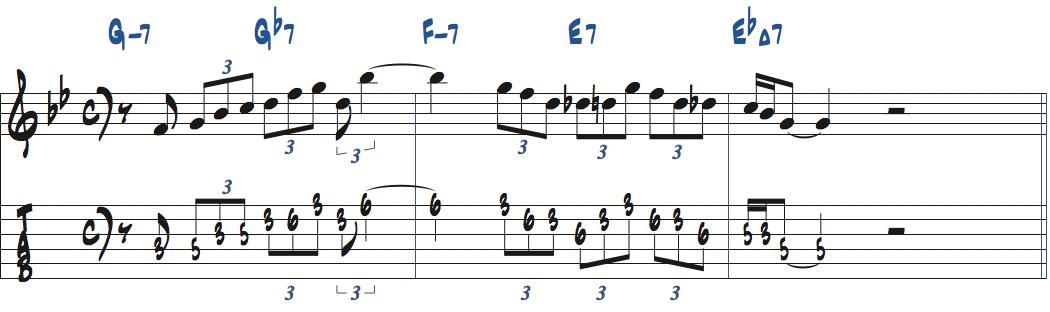 Gマイナーペンタトニックスケールのみを使ったアドリブ例楽譜
