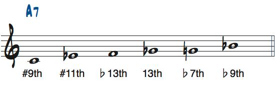 CブルーススケールをA7で使ったときの度数楽譜