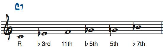 CブルーススケールをC7で使ったときの度数楽譜