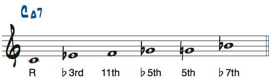 CブルーススケールをCMa7で使ったときの度数楽譜