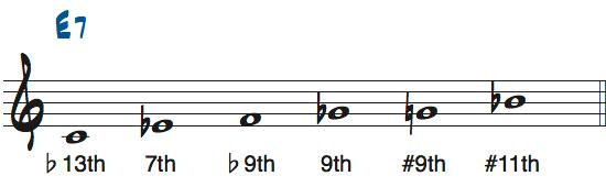 CブルーススケールをE7で使ったときの度数楽譜