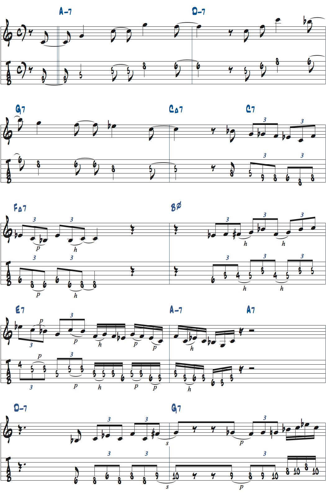 Cブルーススケールを使ったアドリブ例1ページ1楽譜