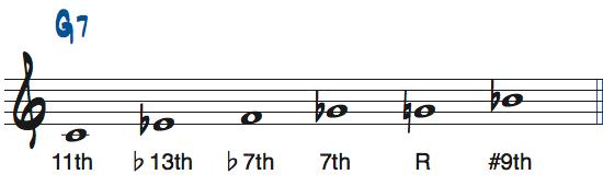CブルーススケールをG7で使ったときの度数楽譜