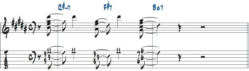 コードソロの基礎練習C#m7-F#7-BMa7でのリック楽譜