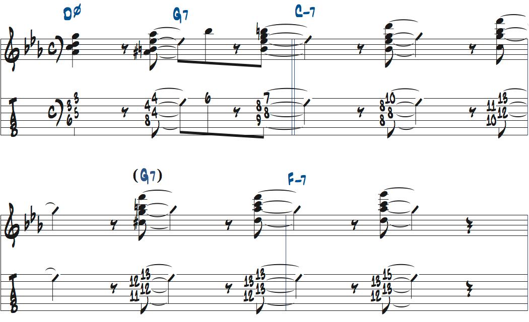 Blue Bossaのコード進行を使ったコードソロ楽譜