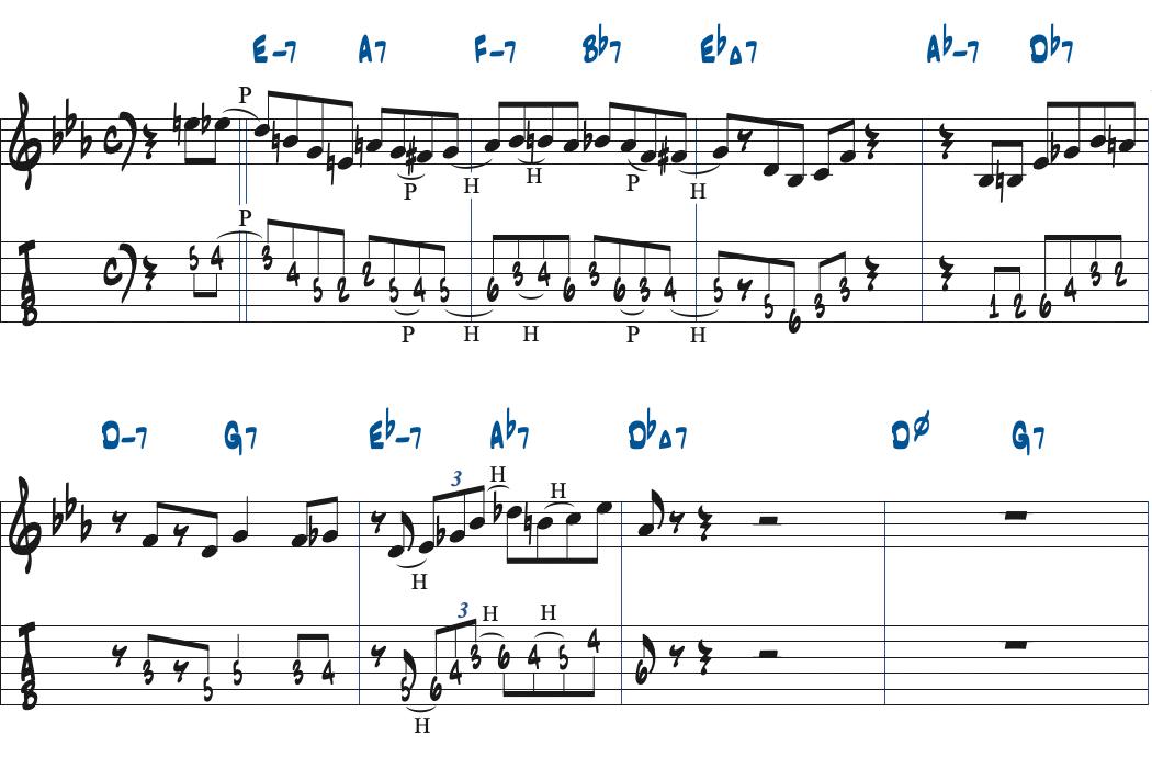 Moment's Noticeの最初の8小節をポジション1で弾いた例楽譜