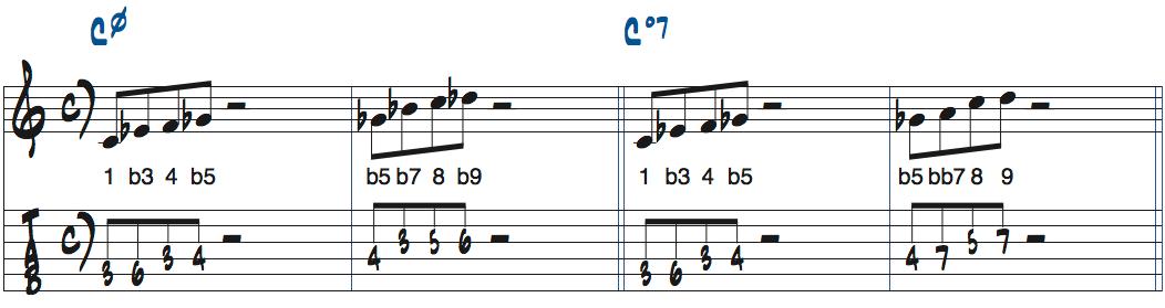 Cm7b5とcdim7で使える4音グルーピングタブ譜つき楽譜