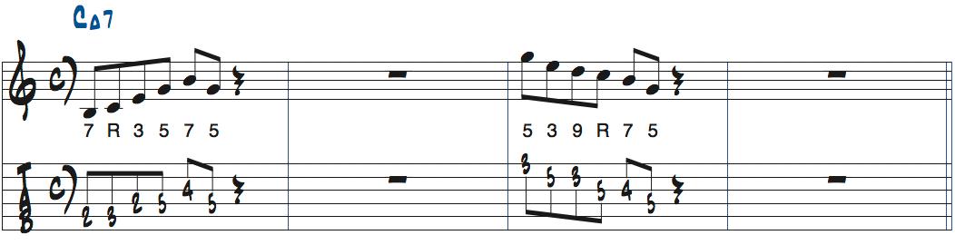 CMa7リックを度数で表記したタブ譜つき楽譜