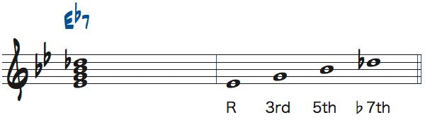 Eb7のコードトーン楽譜