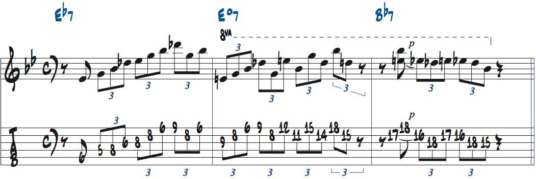 ディミニッシュのコードトーンを使ったアドリブ例楽譜