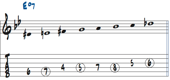 Eディミニッシュスケール楽譜