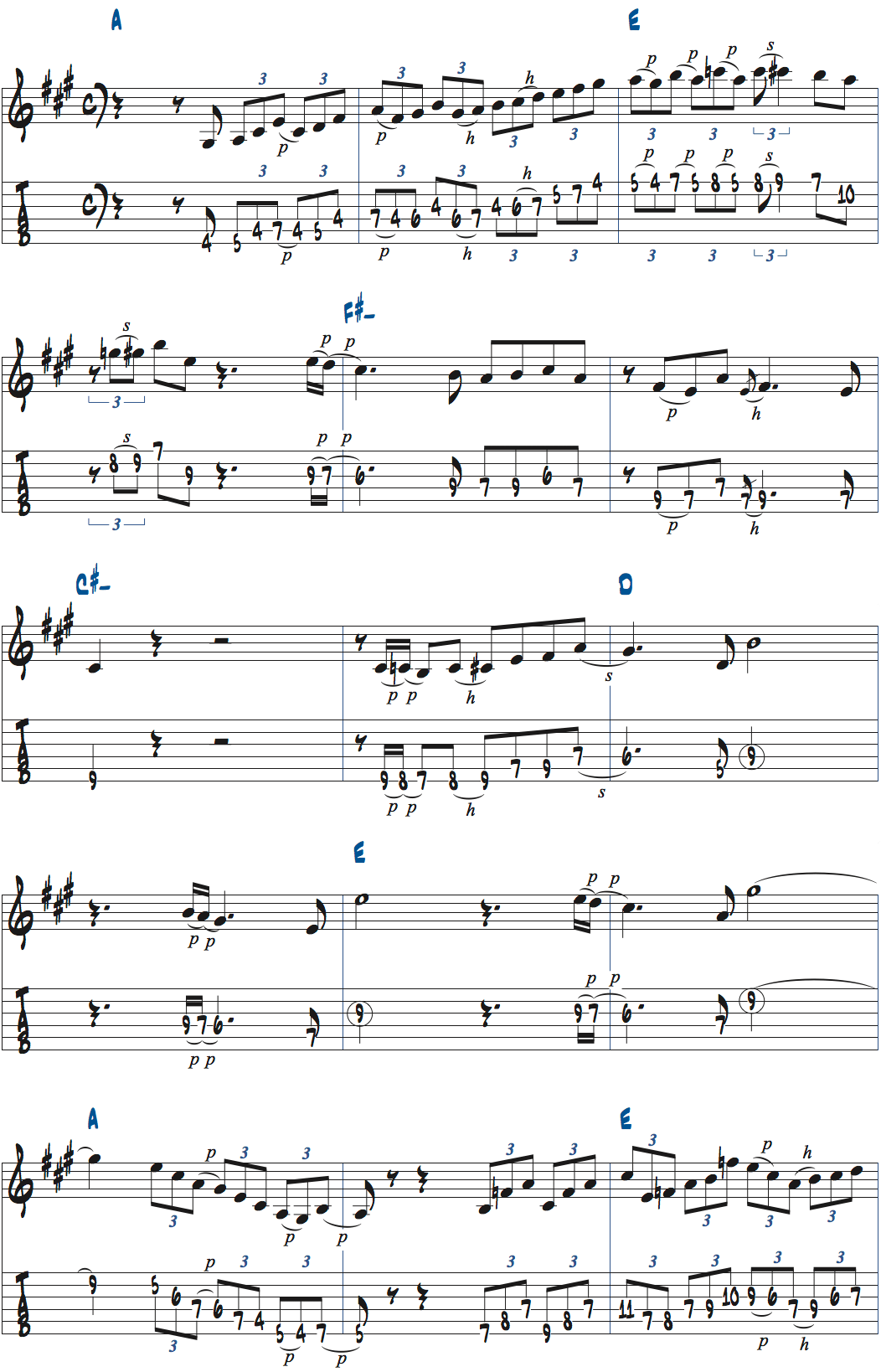 A-E-F#m-C#m-D-E-A-Eでジャズっぽくアドリブした例楽譜ページ1楽譜