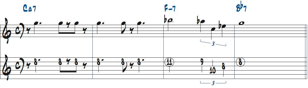 タッド・ダメロン作曲Lady Birdのメロディ4小節楽譜