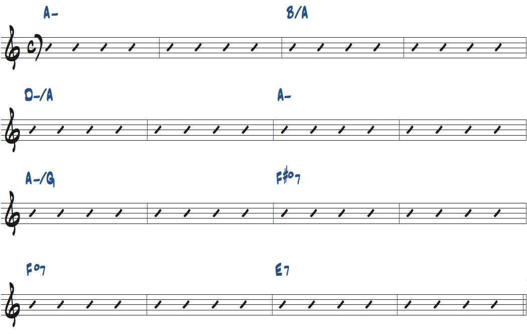 リベルタンゴのコード進行楽譜