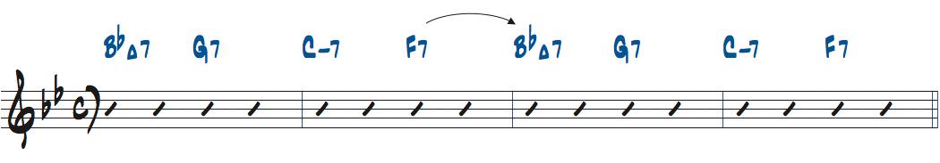 リズムチェンジの基本コード進行数楽譜