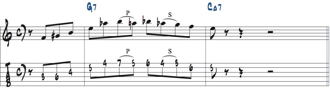 Say ItのBセクションで使えるG7-CMa7リック楽譜