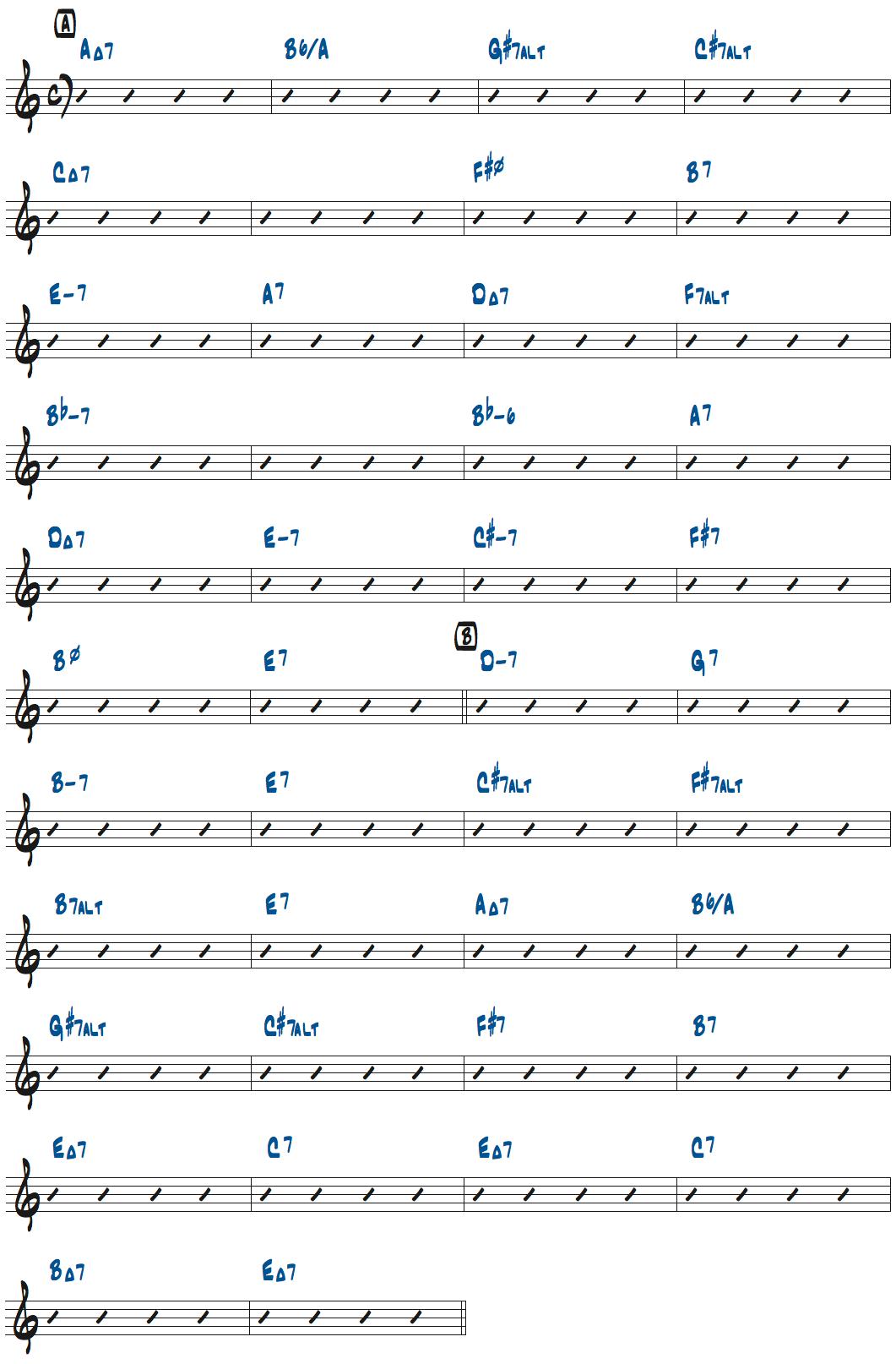 The Dolphinのコード進行楽譜