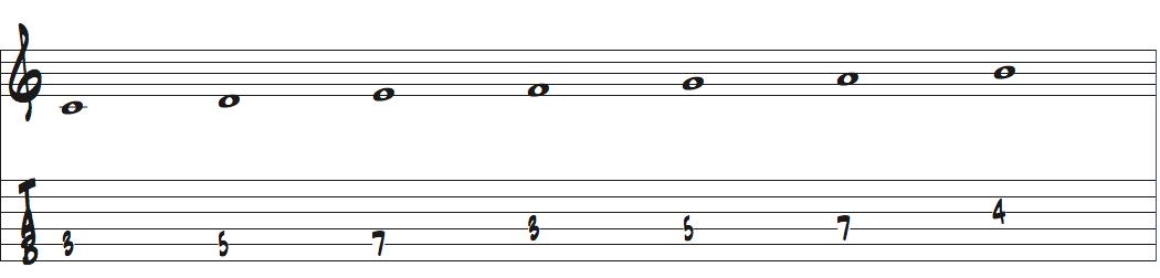 Finaleの拍子記号を表示しない設定
